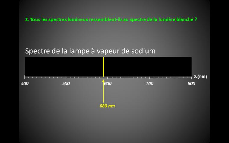 tp – de l'hydrogène et de l'hélium autour du soleil ! ?